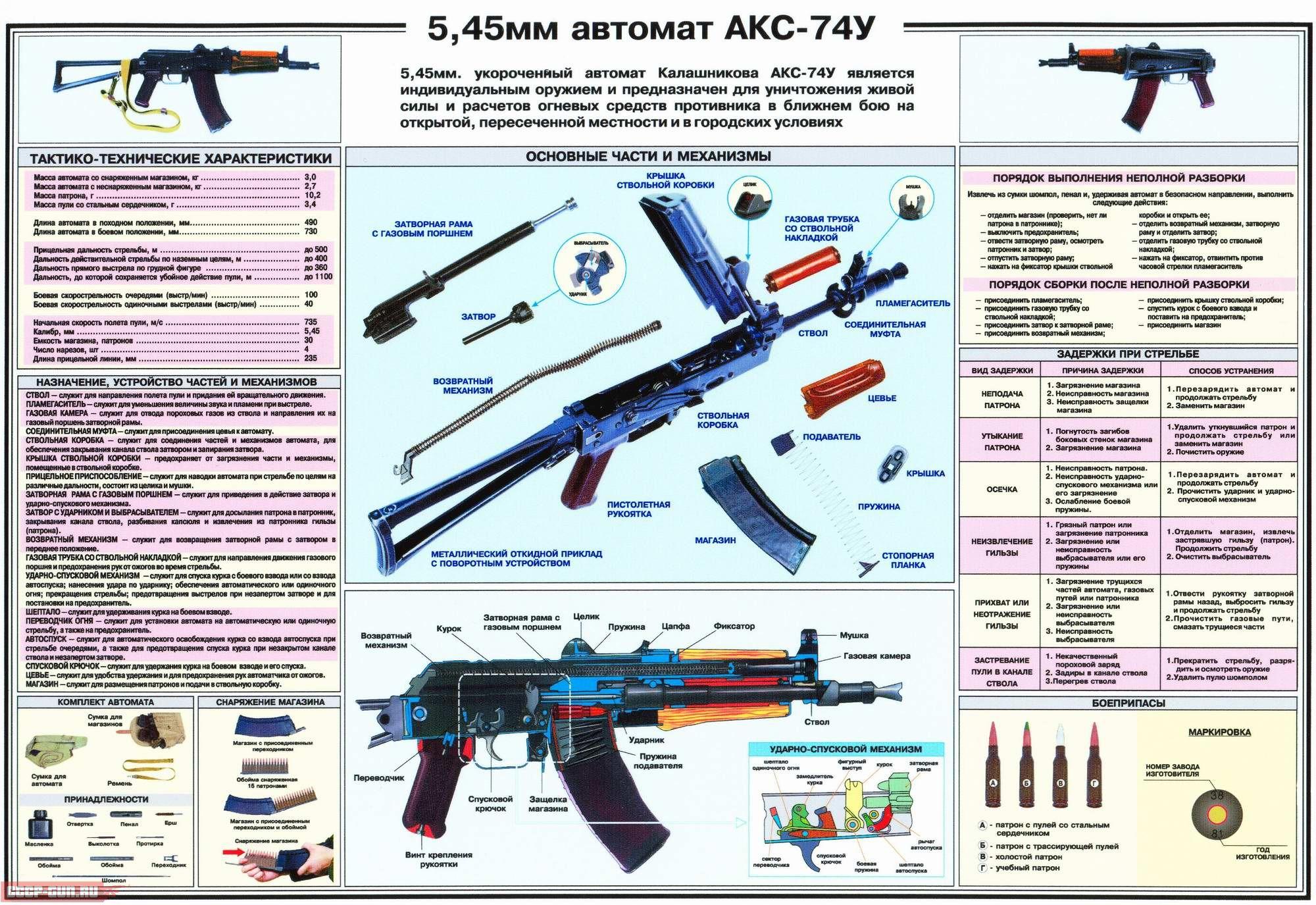 Взрыв схема на охолощенный автомат АКСУ СО (Ружья ТОЗ СХП) скачать